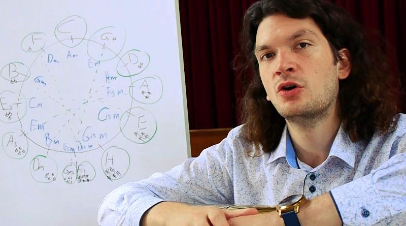 Vorschau: Zwei eLearning-Kurse